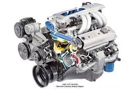 2012 camaro dimensions the 48 year history of camaro horsepower