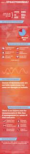 best 20 autonomic nervous system ideas on pinterest nervous