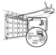 Overhead Door Model 456 Manual How To How To Find The Learn Button On My Garage Door Opener