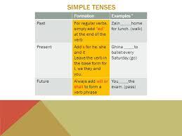 grammar unit 3 verbs lesson 7 progressive forms grade ppt download