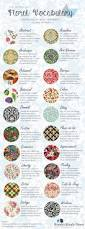 Home Design Vocabulary The Ultimate Floral Vocabulary Infographic Useful Classroom