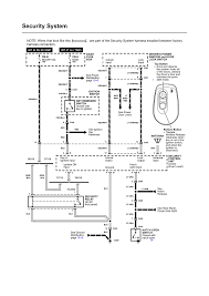 Security System Wiring Diagram Repair Guides Wiring Diagrams Wiring Diagrams 8 Of 27