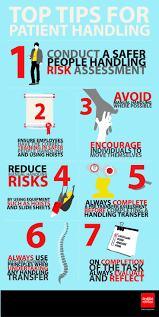 10 best safety infographics images on pinterest health and