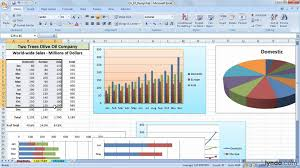 Microsoft Excel Chart Templates Excel Office Setting A Default Chart Type And Creating A
