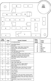 1987 ford f150 fuse box diagram ford wiring diagrams for diy car