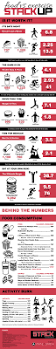best 25 running calories burned ideas on pinterest treadmill