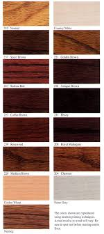 best wood stain for hardwood floors titandish decoration