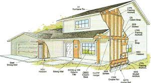 build your house free build a house program vulcan sc