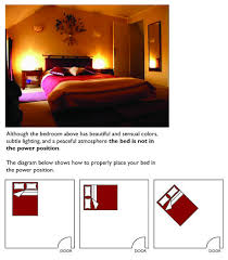 Best RoomSpace Design And Feng Shui Images On Pinterest Home - Feng shui bedroom furniture layout