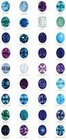 gemstone names in urdu with pictures perloto com