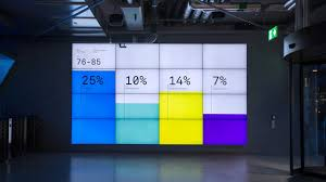 onformative klarna data wall