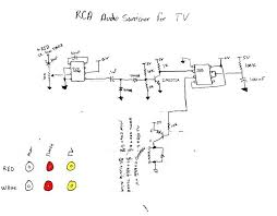 vga to rca cable wiring diagram wiring diagram
