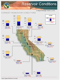 Lower Colorado Water Supply Outlook March 1 2017 National Drought Mitigation Center Website U003e News U0026 Outreach