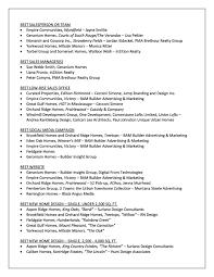 projectcore u0027 articles at projectcore inc