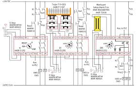 control reliability and circuit design