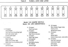 100 vw beetle indicator wiring diagram 1973 vw beetle fuse