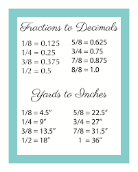4 meters to feet conversion chart for inches yardage and meters quilting
