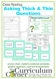 close reading asking thick u0026 thin questions the curriculum