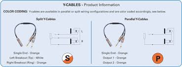 audio cables y cables vu