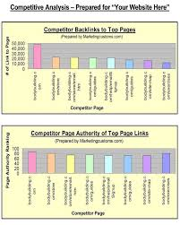 competitive analysis report example seo competitive analysis