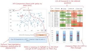Excel Kpi Dashboard Exles by Creating Key Performance Indicator Kpi Dashboard In Excel Part 1 3