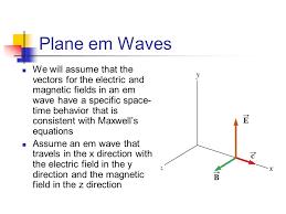 Electromagnetic waves ppt video online download