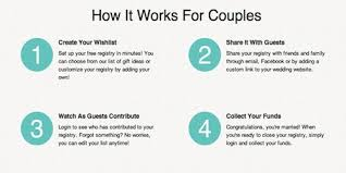 create your own wedding registry customizable wedding registry from wedding republic