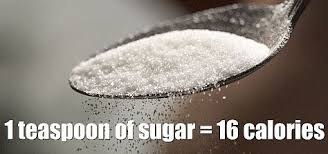Table Spoon Tea Spoon How Many Calories In A Teaspoon Of Sugar