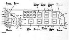 1994 ford explorer fuse box diagram solved diagram of fuse box for 1994 explorer fixya