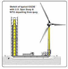 comparing floating foundations for offshore wind farms