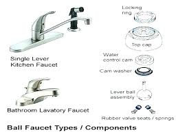 moen kitchen faucet leaks kitchen sink leaking from faucet how to fix a leaky faucet moen