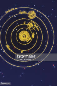 diagram of model of solar system stock photo getty images