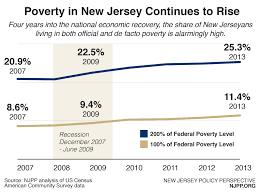 anti poverty network of nj home