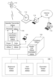 patent us20110221573 real time monitoring of ship cargo google