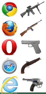 Internet Explorer Meme - guns internet explorer know your meme