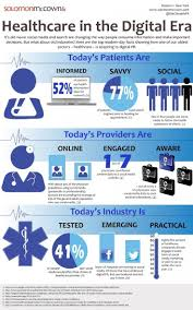 80 best digital health infographics paul sonnier images on