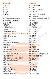 time warner cable printable channel guide shareitdownloadpc