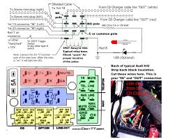 2003 audi a4 symphony radio wiring diagram wiring diagram and