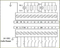 module em223 i8rq8 similar as siemens s7 200 plc 8 input 8 relay