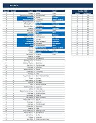 Schedule Spreadsheet Sports Archives Excel Templates