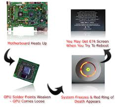xbox 360 red light fix xbox 360 repair guide red ring of death rrod repair guide