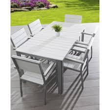 Table De Jardin En Palette by Salon De Jardin Acacia Ou Eucalyptus U2013 Qaland Com