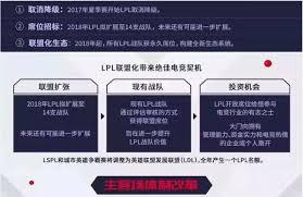 nuxe si鑒e social b站收购英雄联盟im战队正式进军电竞行业 idonews