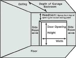 single garage dimensions garage door sizes in south africa itsezee club