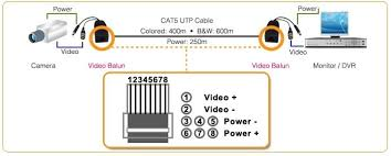 b cat5 jack wiring diagram b wiring diagrams