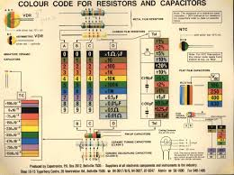 color codes electronica pinterest color codes colors and tech
