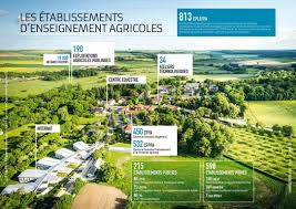 chambre d agriculture lot formation initiale en agriculture chambres d agriculture