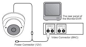 a wiring diagram for cctv cameras cctv camera electrical wiring