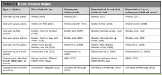 how to cite a table in apa citation public health research guides at saint francis university