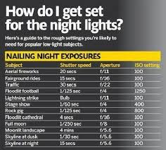 best low light dslr camera 107 best natural light and flash photography tutorials images on